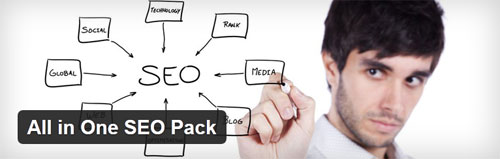 All in one SEO Pack